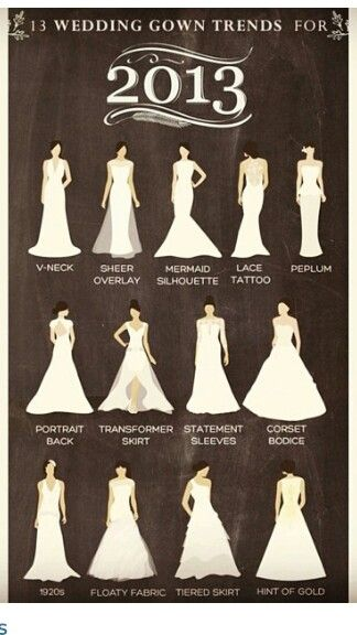 Very Helpful Chart Of The Different Styles Wedding Dresses Trendy 2013