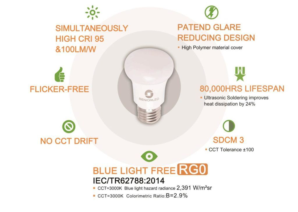 Non Toxic Light Bulbs 5 Reasons To Use At Home Office Senior Led Light Bulbs Led Garage Ceiling Lights Led Lighting Solutions