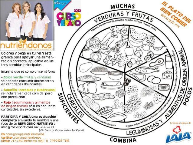 Plato del Bien Comer (para colorear) | DIABETES | Pinterest | Colores