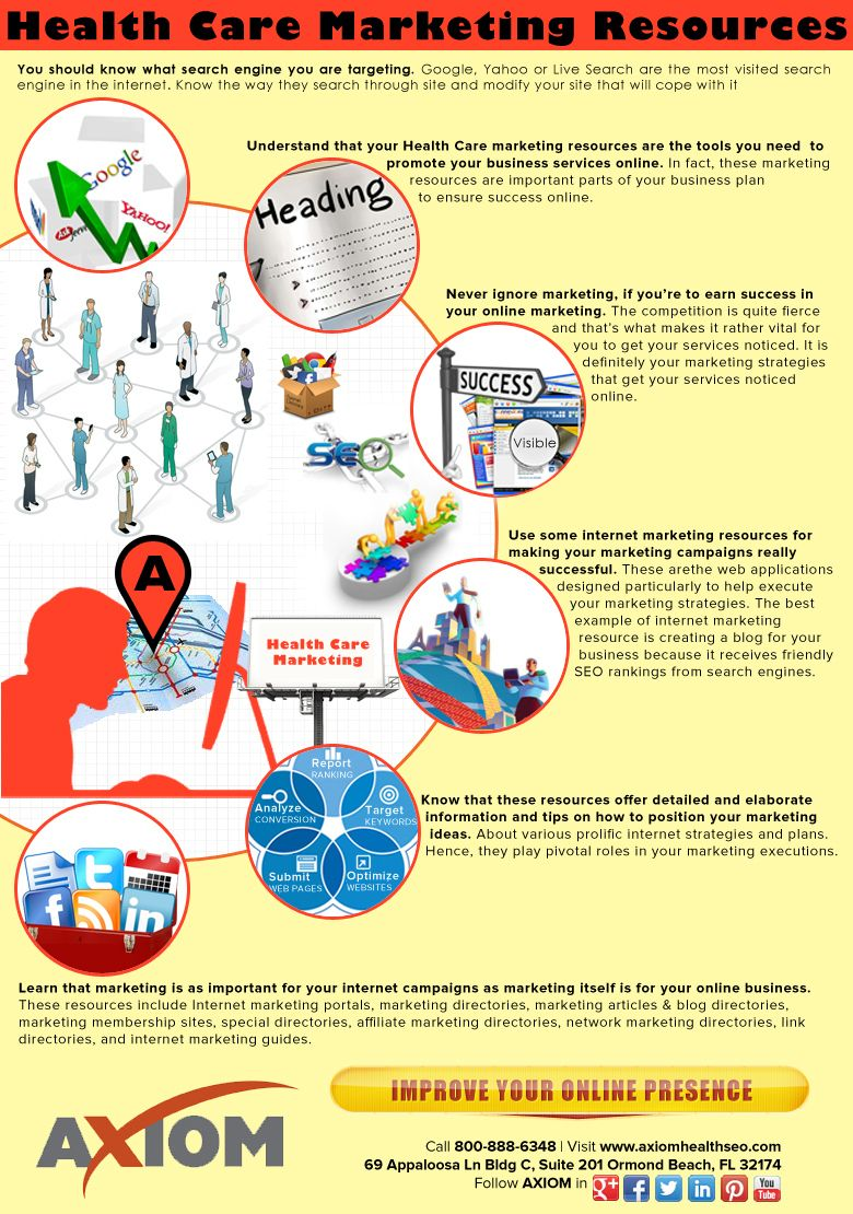 Health Care Marketing Resources Infographic Healthcare Resources Health Health Care Health Eating