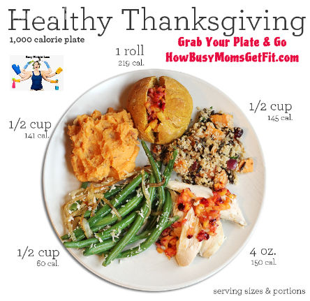 Image result for portion control thanksgiving