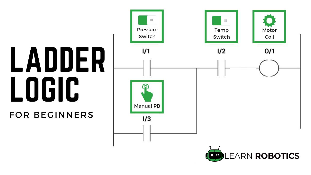 plc programming basics using ladder logic [ 1280 x 720 Pixel ]