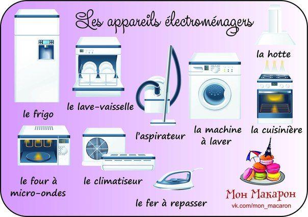 Les appareils lectrom nagers vocabulaire fle learn french french et vocabulary - Appareil electromenager cuisine ...