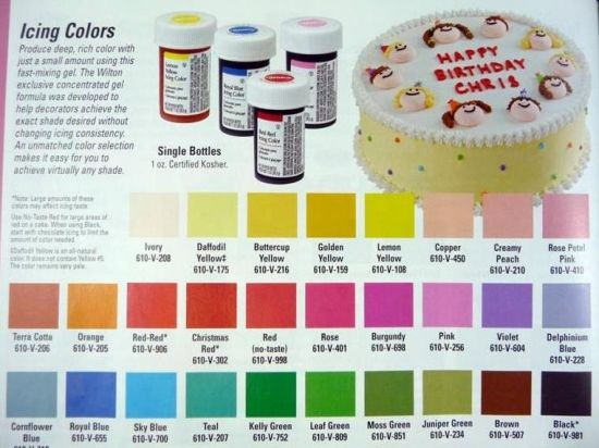 Wilton | cakeNsweets | Icing color chart, Frosting colors y