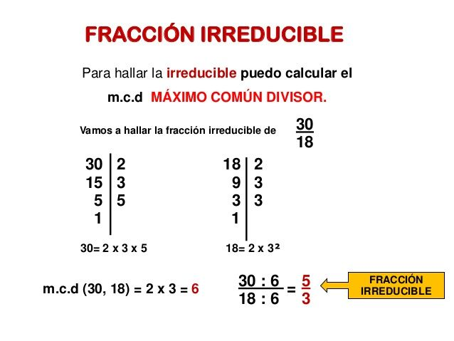 Resultado De Imagen De Calcular Fracciones Irreducibles Fracciones Material Escolar Números Primos