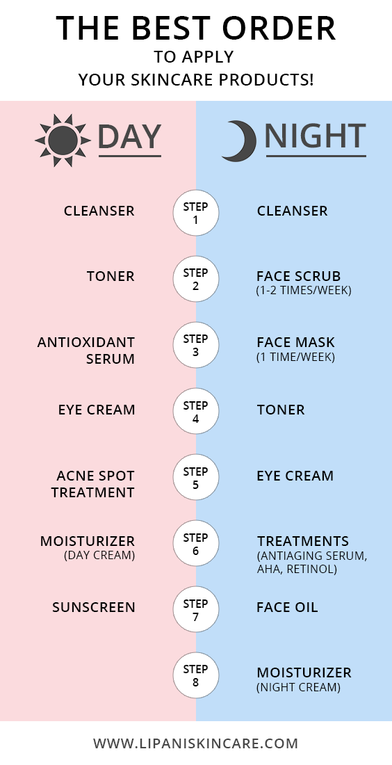 Apply Your Skincare Products In The Correct Order So They Can Penetrate And Absorb Into Your Sk Olay Skin Care Skin Care Routine Steps Beauty Skin Care Routine