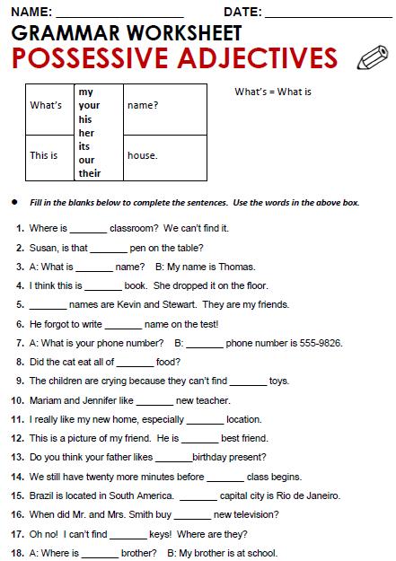 Possessive Adjectives Posesivos En Ingles Pronombres En Inglés Educacion Ingles