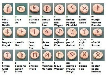 runen bedeutung runen symbolic tattoos norse runes. Black Bedroom Furniture Sets. Home Design Ideas
