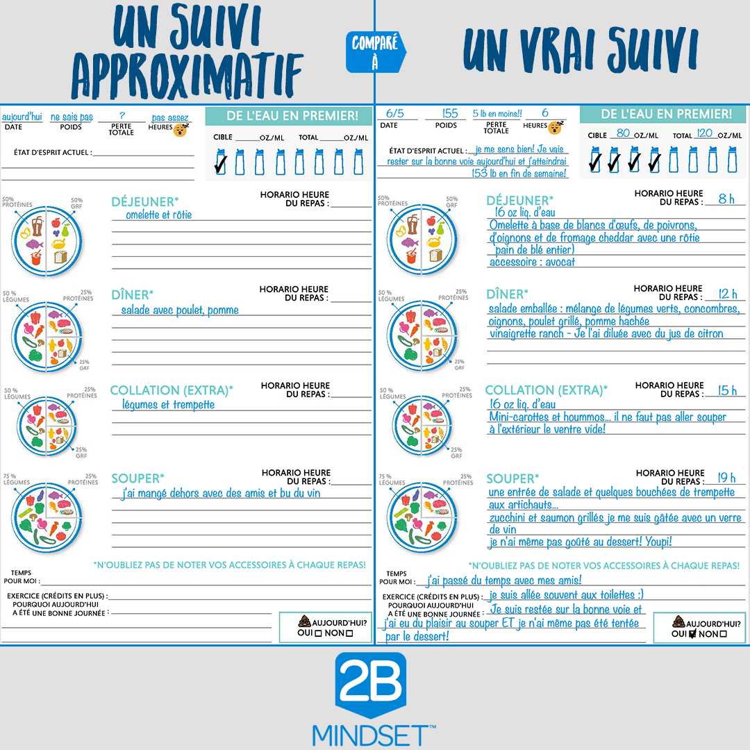 KINDOFTRACKING_FRENCH_CGGSocialCards.png 1 080 × 1 080