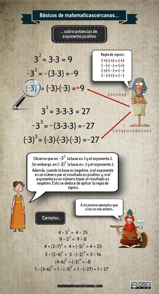 Pin von Lizmarie Nazario auf Matematicas   Pinterest   Mathe, Pech ...