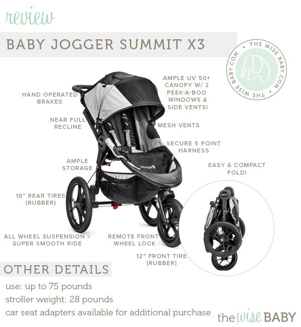 Baby Jogger Summit X3 Jogging Stroller Review Wise