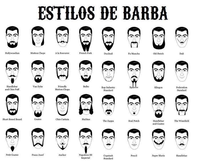 H v rios tipos de formato de barba veja a que mais - Tipos de barba ...
