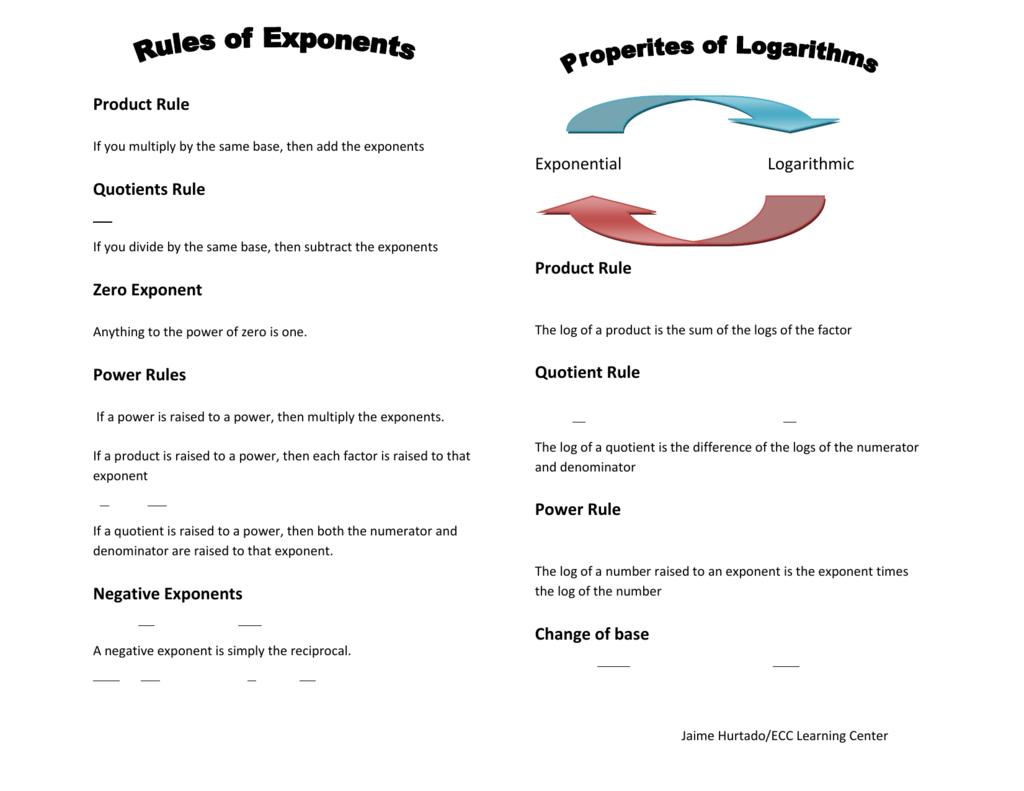 Exponent Power Rule Worksheet Worksheetfun in 2020