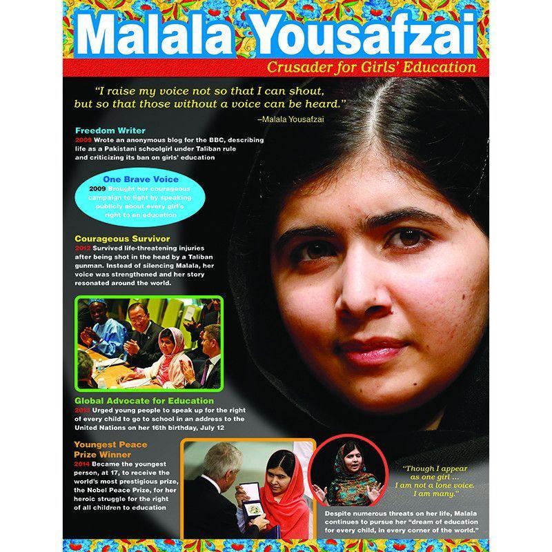 Meet Malala Yousafzai The Young Pakistani Crusader For Girls