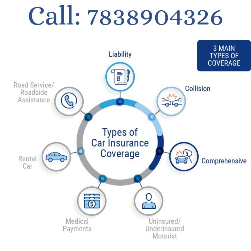Carinsurance Motorinsurance Insurance Mohindrainvestments Car
