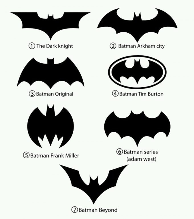 Titanium Batman Wedding Ring Custom Wedding Rings Valeria Fj Batman Logo Tattoo Batman Symbol Tattoos Batman Artwork