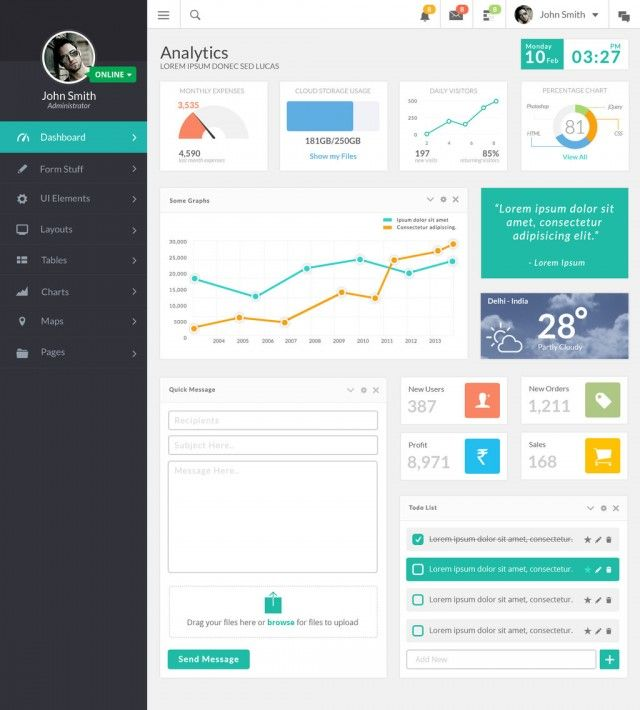 Free PSD Dashboard And Admin Panel Designs | Free web elements ...