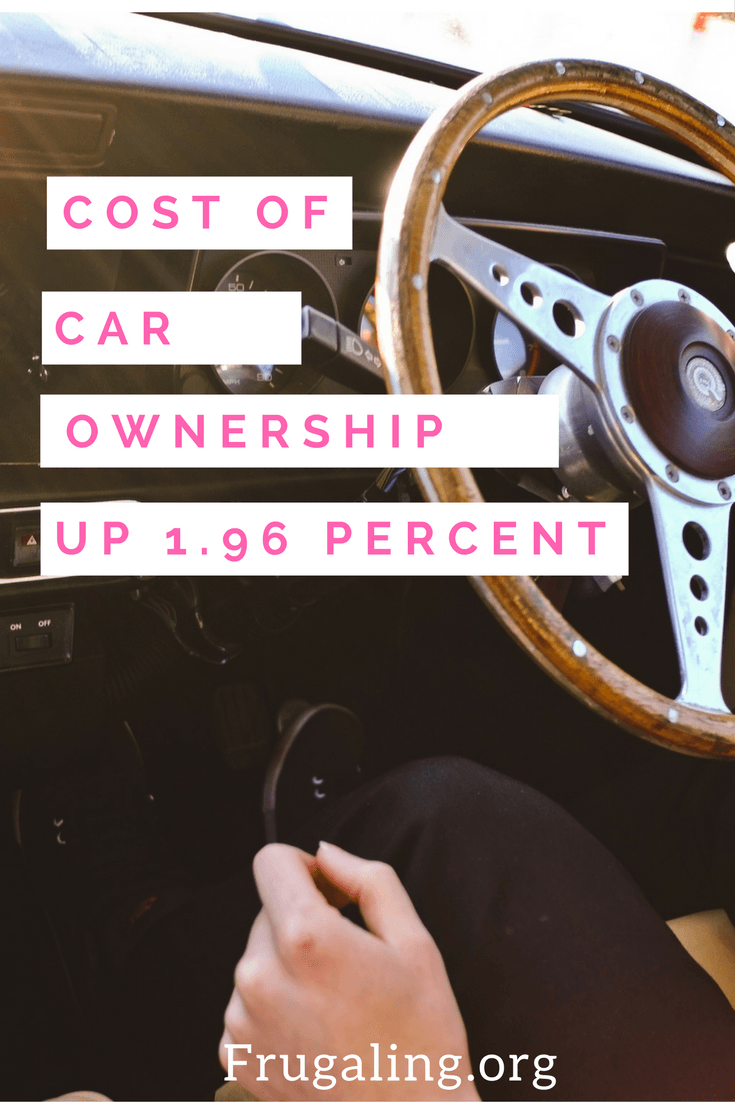 cost of car ownership up percent this statistic is based off of 15 000 driven miles in an. Black Bedroom Furniture Sets. Home Design Ideas
