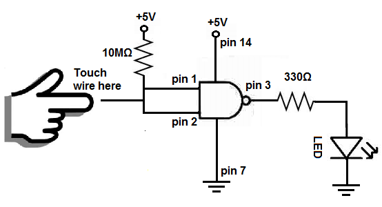 Touch Sensor Circuit Is An Object Whose Purpose Is To