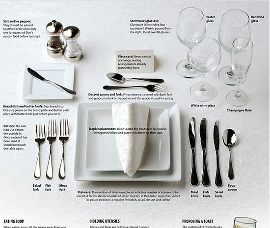 Visual Guide To Setting A Formal Placesetting Dining Etiquette Table Etiquette Etiquette And Manners
