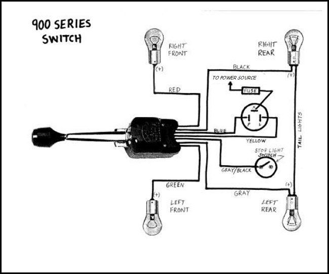 The five wire turn switch does not have the brake light circuit and you can  only control the flow of power to each rear light. Descriptio…   Diagram,  Turn ons, WirePinterest
