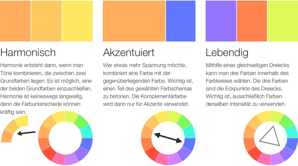 Komplementarfarben Grundfarben Farben