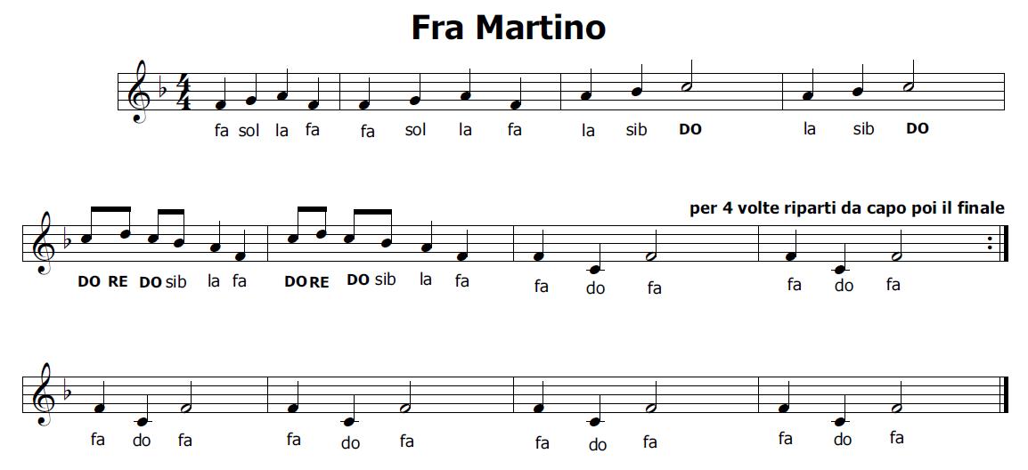 Musica E Spartiti Gratis Per Flauto Dolce Fra Martino Il Canone Piu Famoso Spartiti Musicali Spartiti Per Flauto Spartiti Di Musica