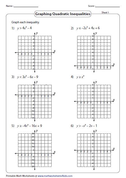 graphing quadratic inequalities quadratic equation and function pinterest equation. Black Bedroom Furniture Sets. Home Design Ideas