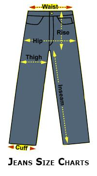 Jeans Size Charts With Images Jeans Size Chart Jeans Size