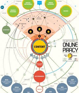 Visual.ly to kolejna platforma społecznościowa. Tutaj społecznością są ci, którzy tworzą infografiki i których efekty pracy mogą być zarówno oceniane jak i komentowane przez innych użytkowników tejże społeczności. Koncepcją Visual.ly jest tworzenie infografik dla social media i o social media.