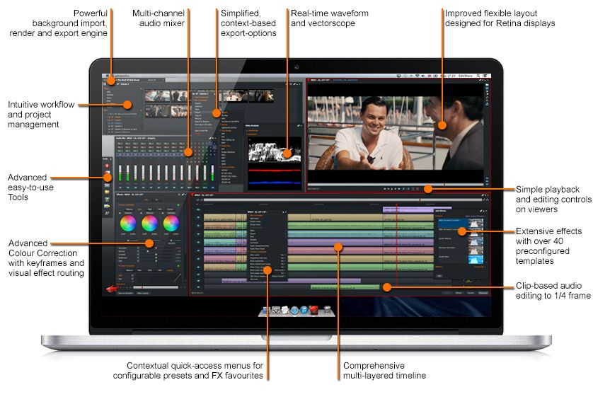 Here is a list of the best video editing software for Windows, Mac ...