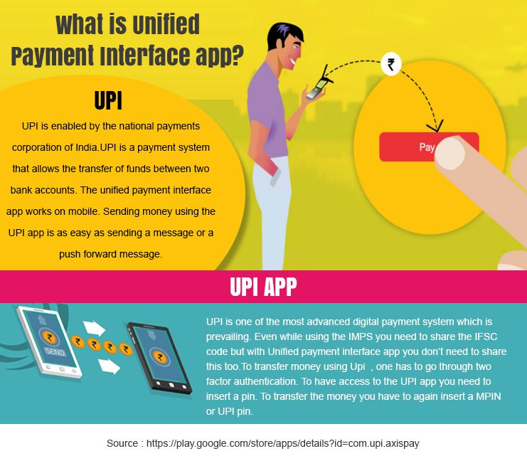 How To Transfer Money From Google Pay Using Upi Id