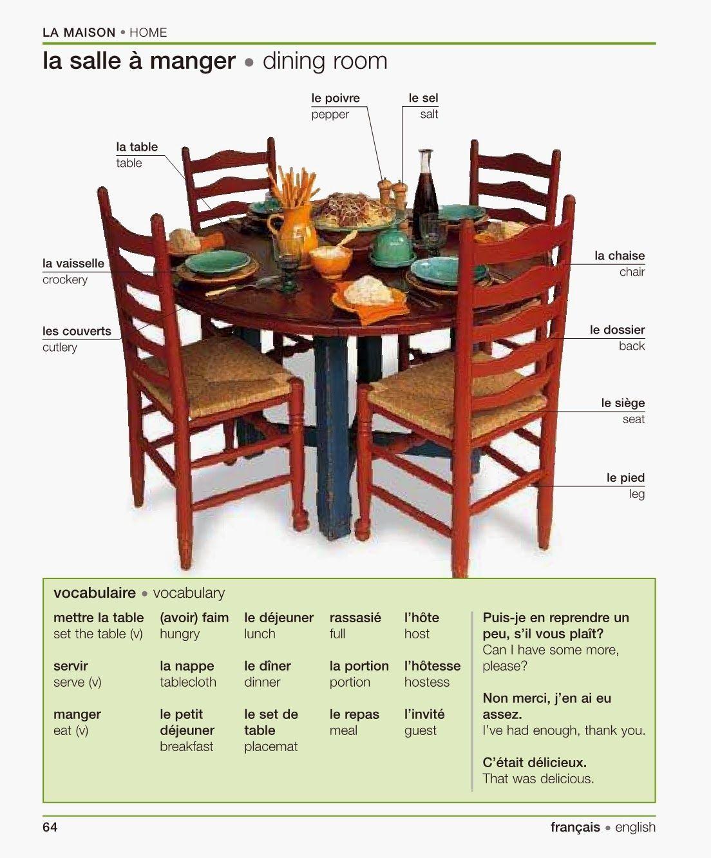 la maison la salle manger vocabulaire la maison. Black Bedroom Furniture Sets. Home Design Ideas