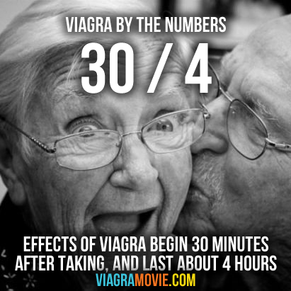 How long the effect of viagra lasts