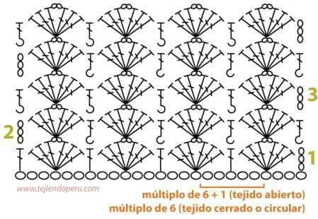 Punto Abanico Gráfico De Puntadas De Ganchillo Patrones Punto Ganchillo Abanicos Crochet