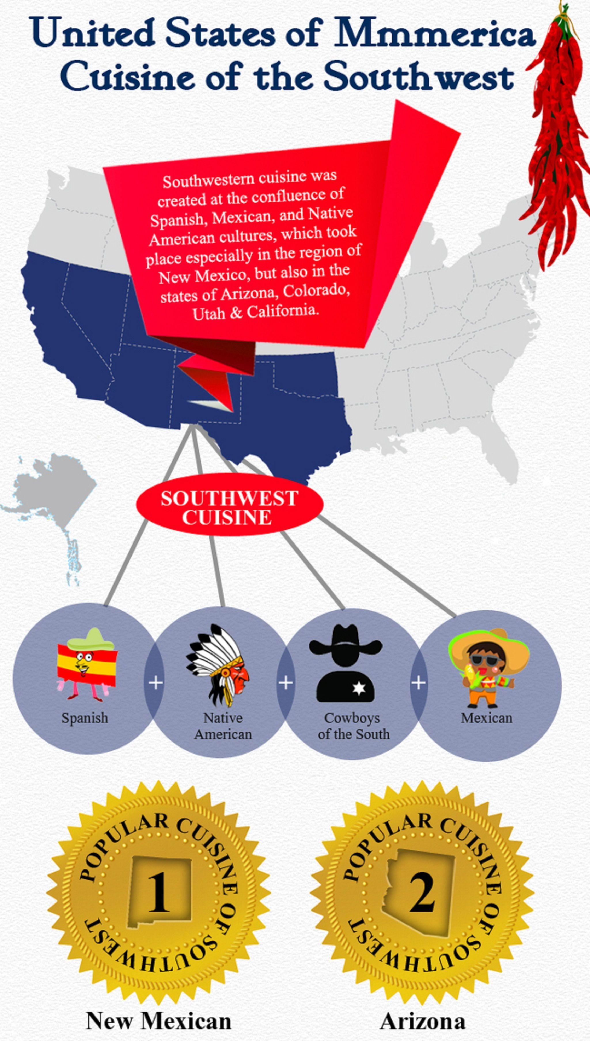 Cuisine of the Southwestern United States Southwest