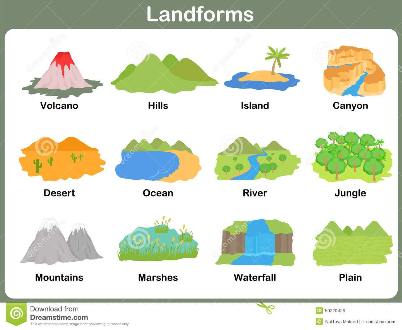 Worksheets Landform Worksheets paper art landforms for kids integrated lesson plans leaning worksheet royalty free stock vector art