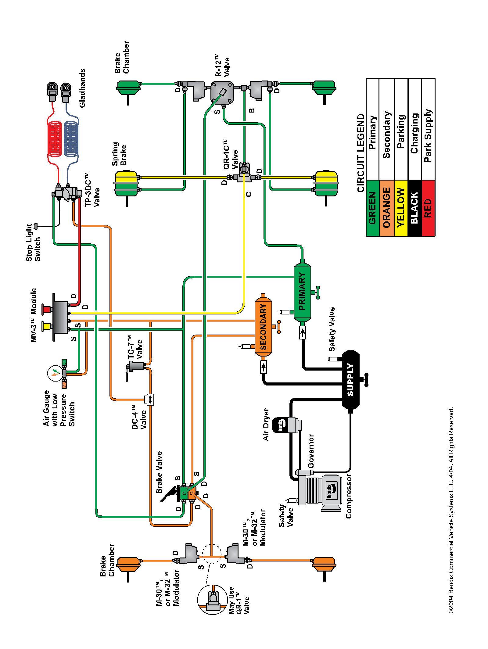 hight resolution of bendix brake diagram automotive infographics truck mechanic airbendix brake diagram