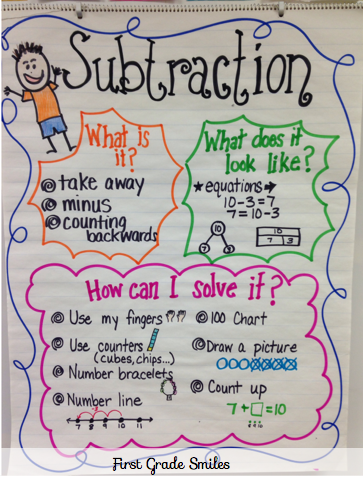 First grade smiles math facts and computation also anchor charts rh pinterest