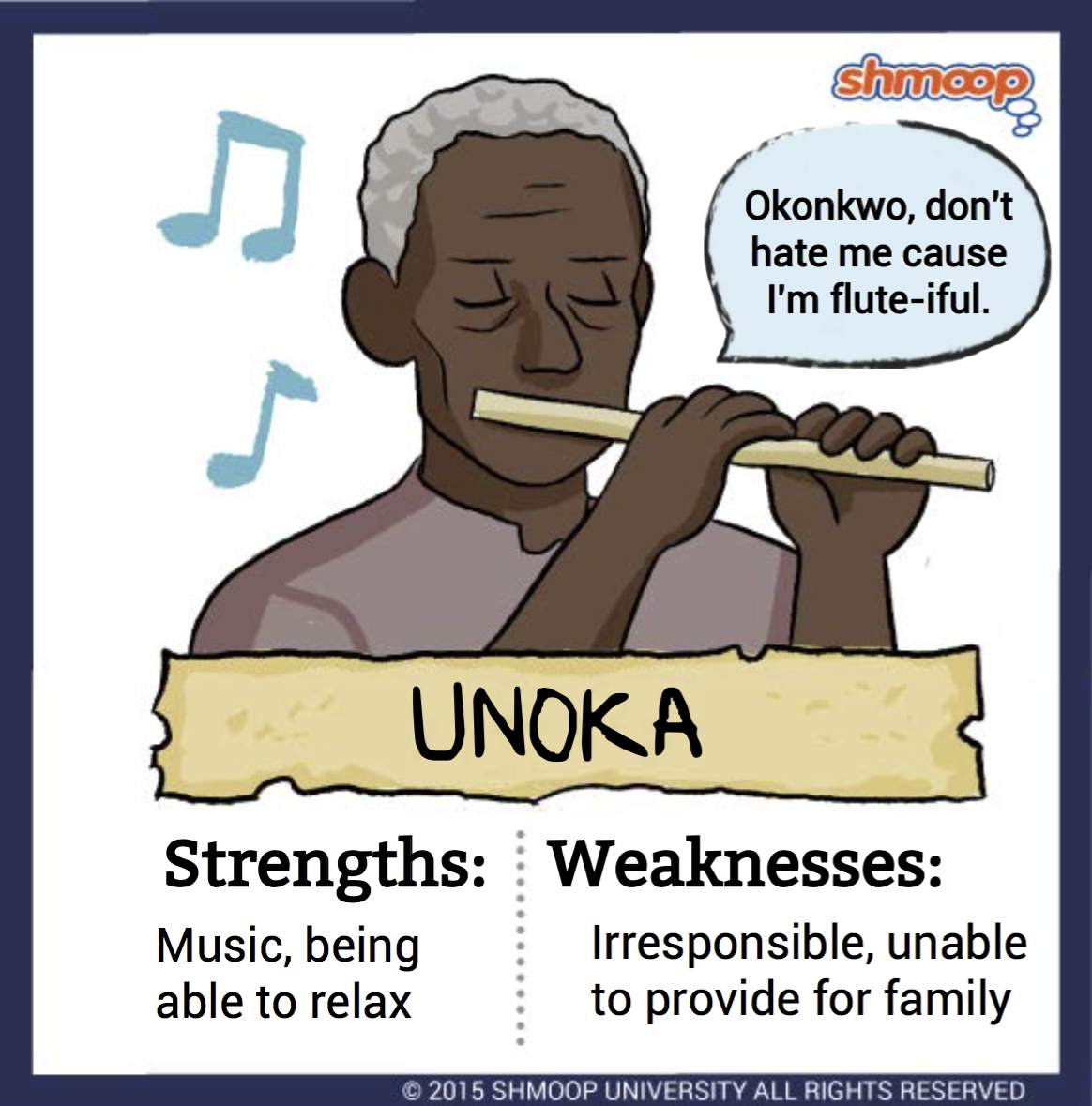 "the portrayal of okonkwos fear of weakness in things fall apart by chinua achebe The character of okonkwo in chinua achebe's things fall apart was driven by   ""whole life was dominated by fear, the fear of failure and of weakness"" (16."