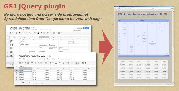 jQuery plugin to show Google Spreadsheets data Code-Scripts-and - google spreadsheet login