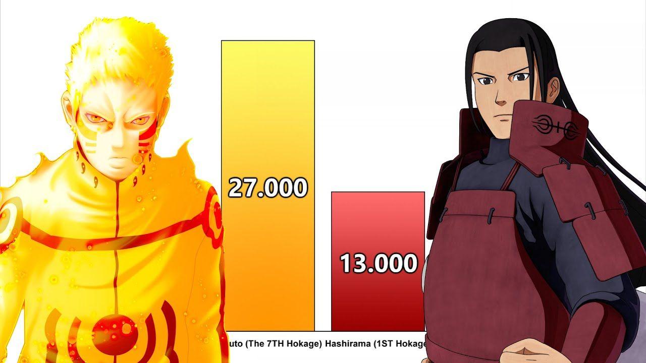 Naruto Shippuden Chibi Characters Chibi Characters Chibi Character