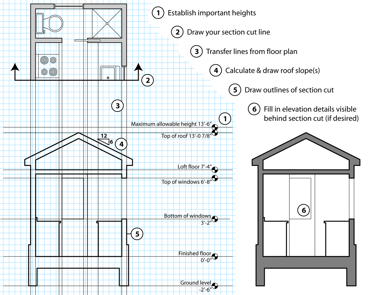 How To Design A Tiny House In 3d Tiny House Loft