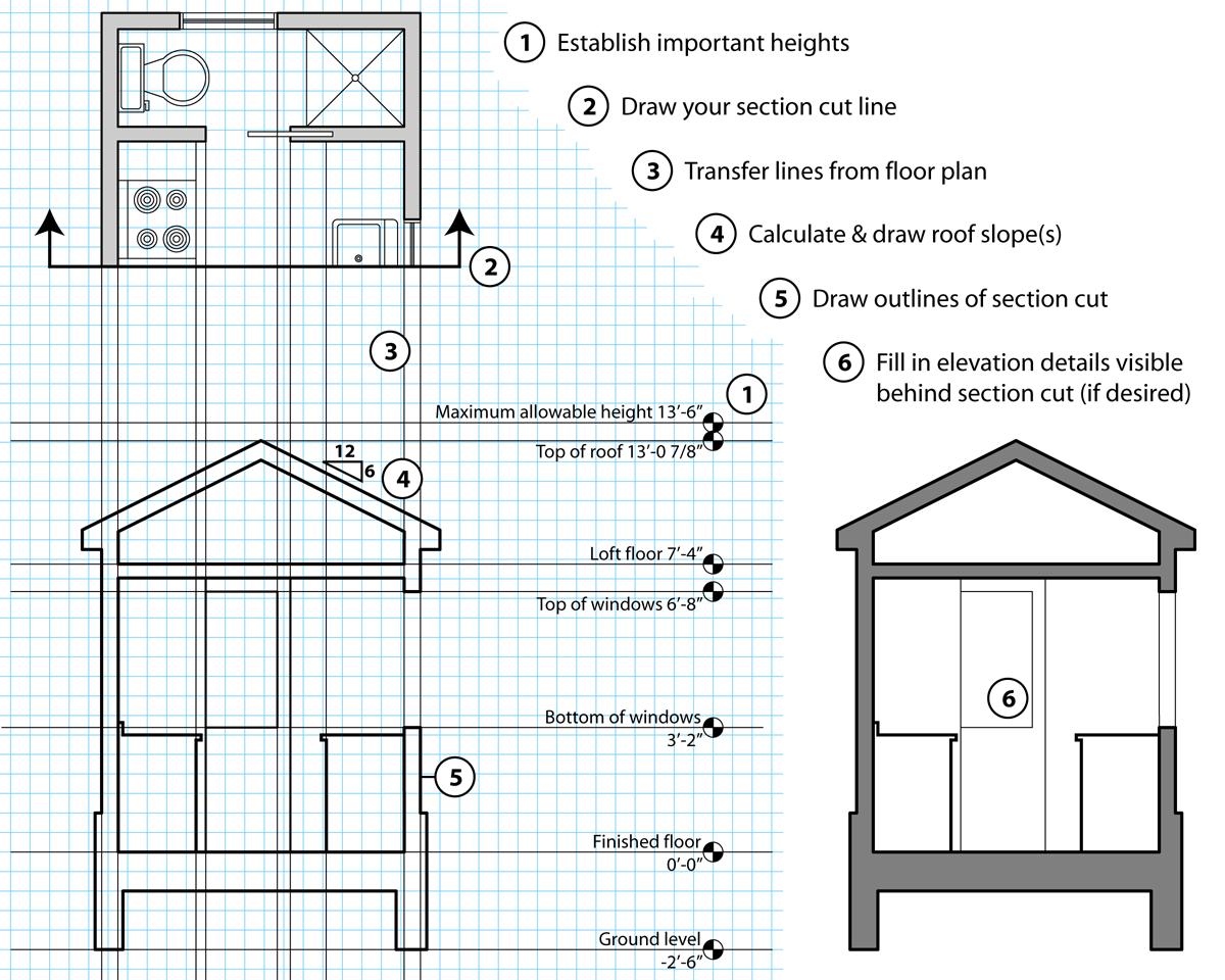 How To Design A Tiny House In 3d Tiny House Loft Tiny
