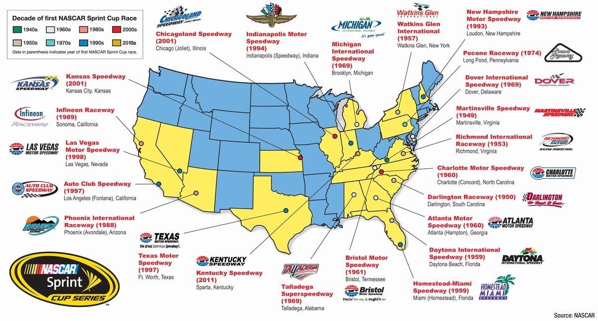Visit all the NASCAR tracks Nascar sprint cup, Nascar