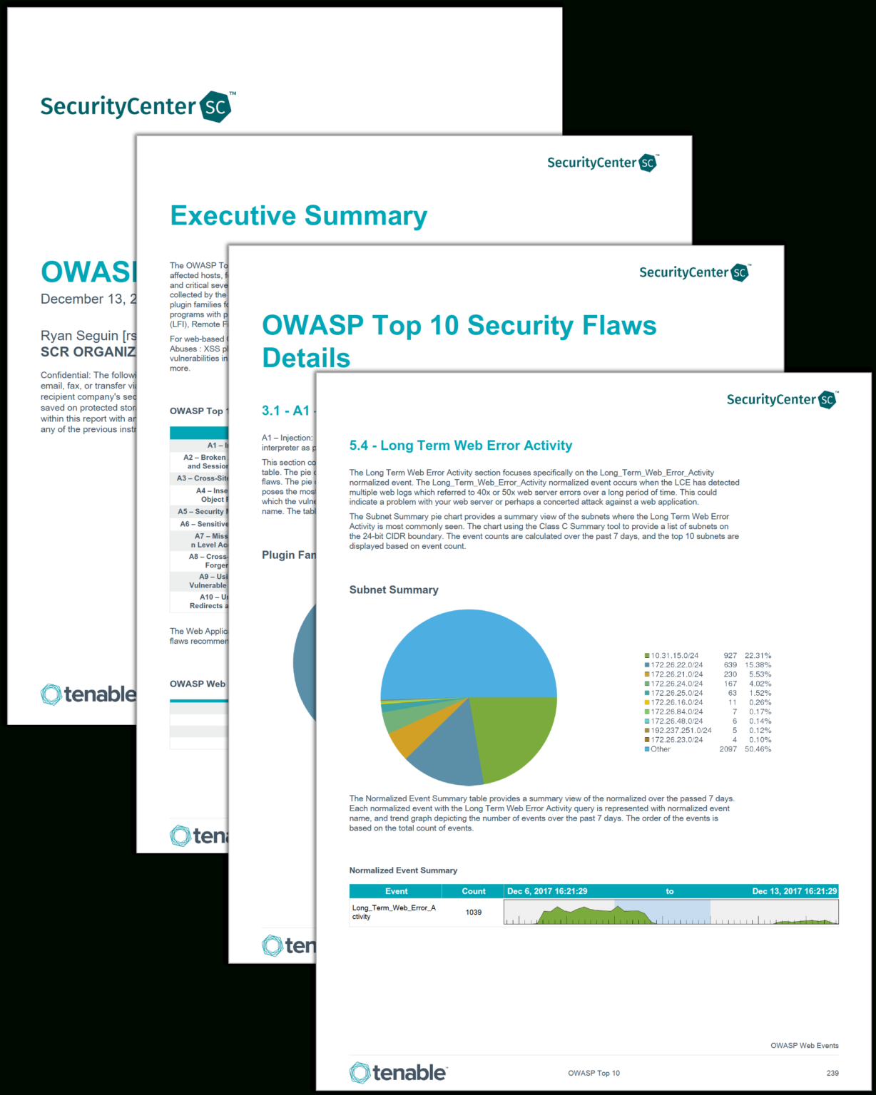Owasp Top 10 Report Sc Report Template Tenable With Regard To Pci Dss Gap Analysis Report Template In 2020 Report Template Business Template Templates