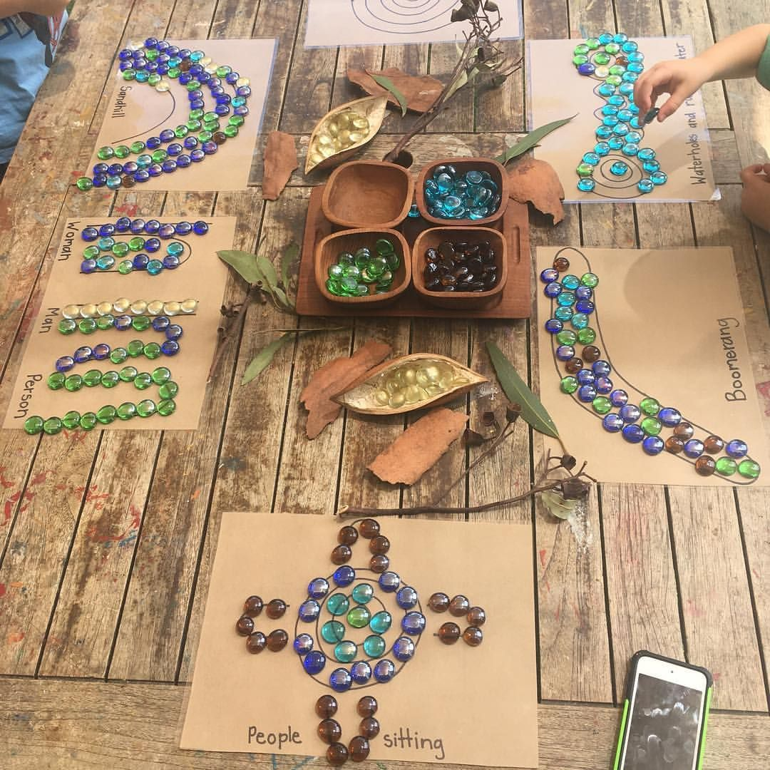World Cultures Activities for Kids   Education.com
