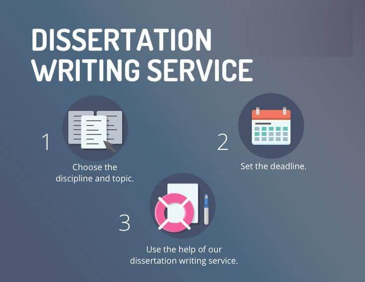 Essays writing service uk