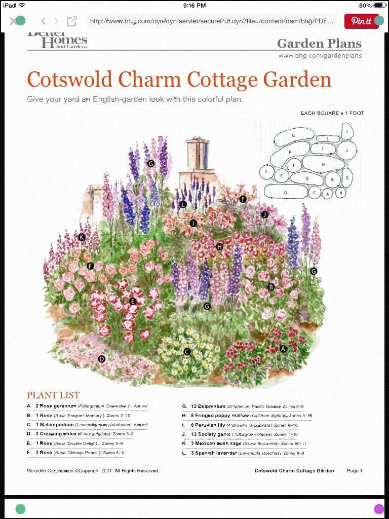 Perennial Layout in 2020 Garden planning, Cottage garden