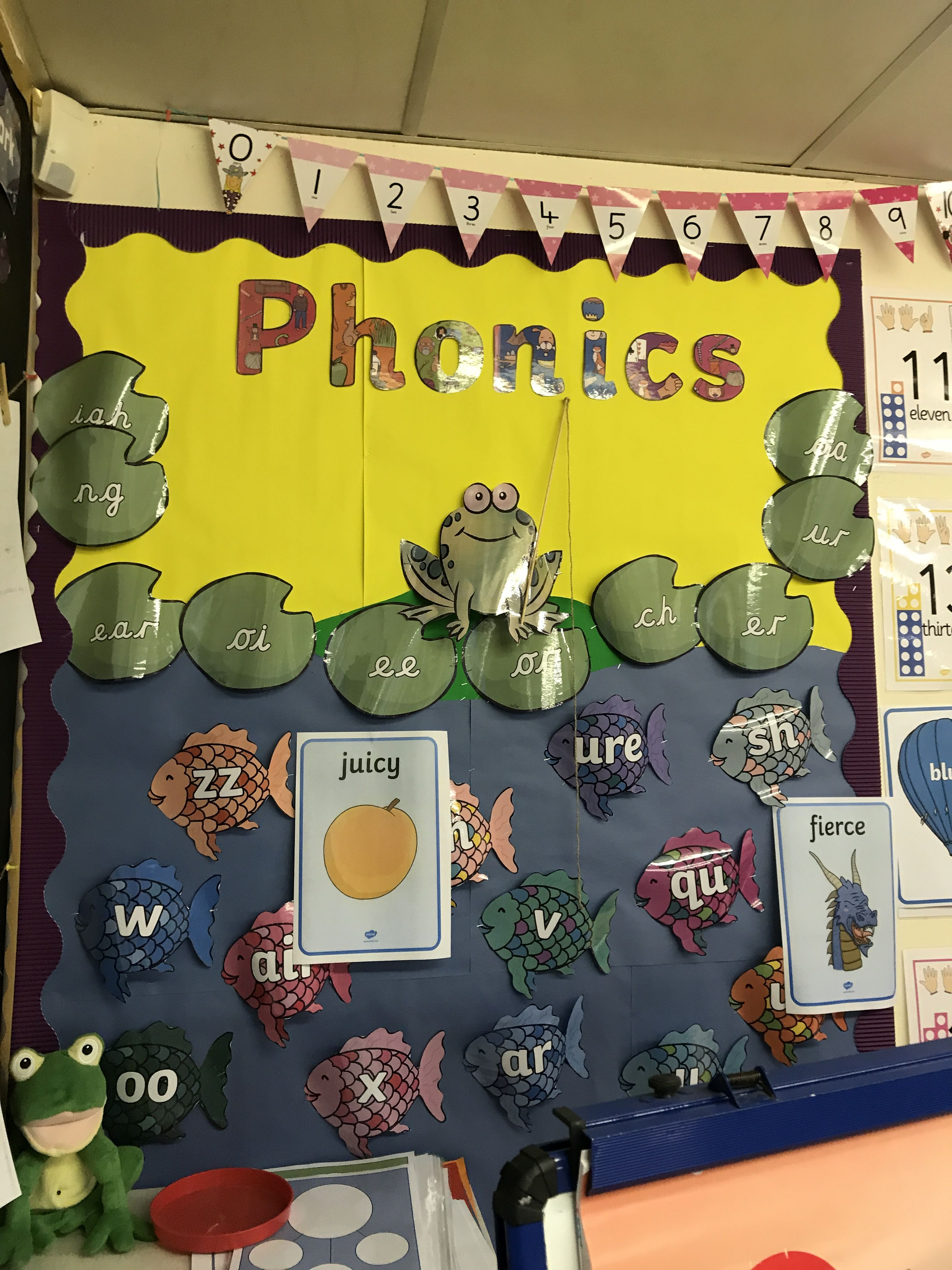 Phonics Display Ks1 With Images